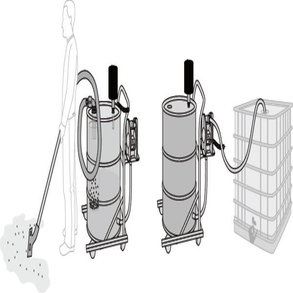 PumpOut saugt Flüssigkeit vom Boden und pumpt sie in einen IBC.